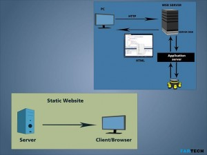 static_website